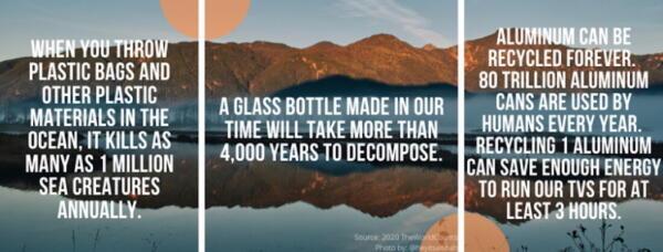 Earth Day 2020 Statistics